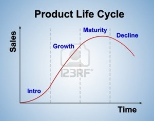 13767899-product-life-cycle-chart-marketing-concept
