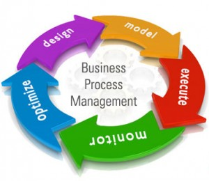 Business-Process-Management-BPM-Bonitasoft-second