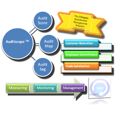 audit-scope-url
