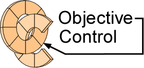 objective-control-url
