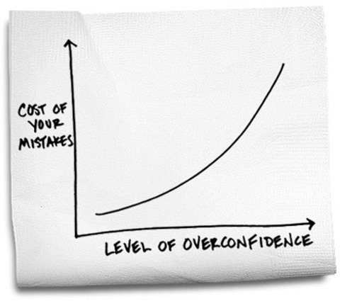 overconfidence-08bucks-napkin-ready-blogSpan