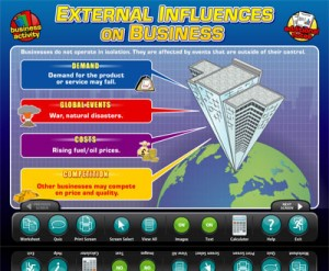 External-Influences-of-Business
