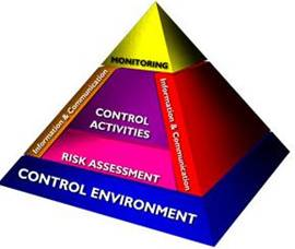 coso-1-internal_controls
