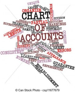 chart-of-account-url