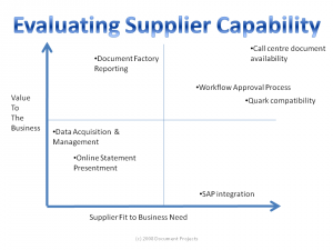 supplier-evaluation1