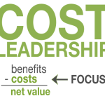 cost-leadership-graphic