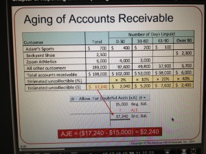 aging-sched-of-AR