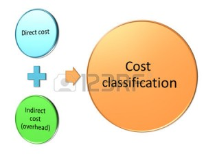 cost-classification-style-diagram