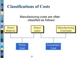prime-and-conversion-cost